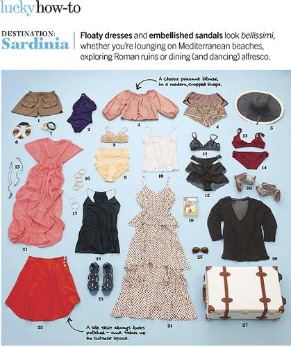 Spencer Jones - Lucky Magazine