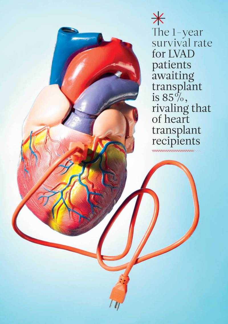 Kang Kim - Prevention Magazine - LVAD